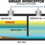 grease-interceptor